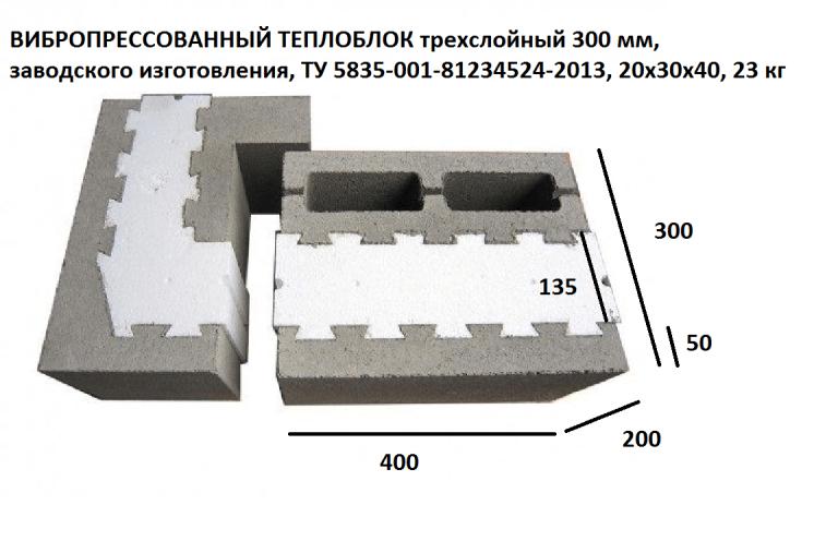 Производство теплоблоков в Красноярске