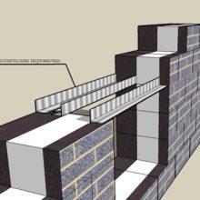 Теплоблок — антикризисное предложение в сфере строительства